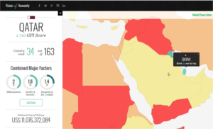 Qatar Global Peace Index 2016